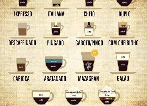 Poproszę kawę!