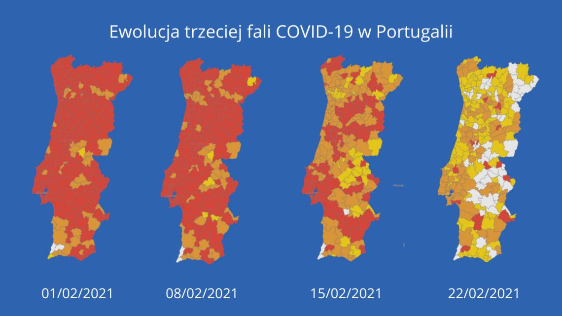 Ewolucja trzeciej fali COVID-19 w Portugalii